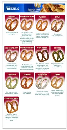 Offers from Auntie Annes in the Kuala Lumpur leaflet