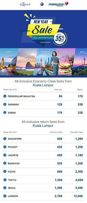 Travel offers in the Sunway Travel catalogue in Sunway-Subang Jaya